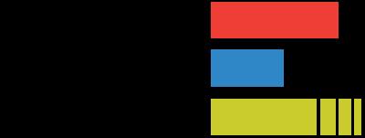 logo Design Policy Lab Dipartimento Design Politecnico di Milano